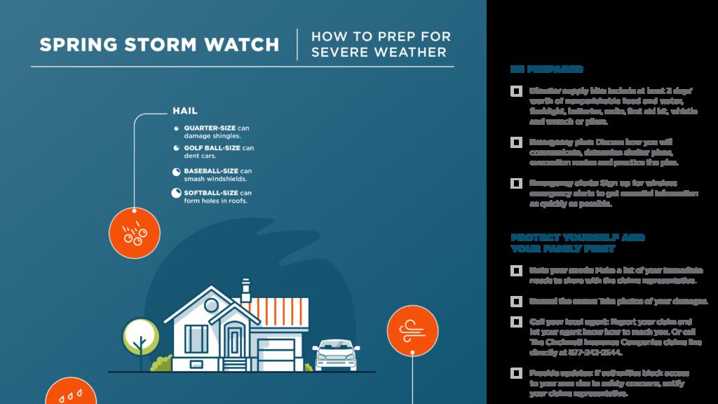 spring-storm-watch